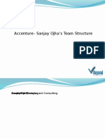 Sanjay Ojha's Team Structure- Accenture