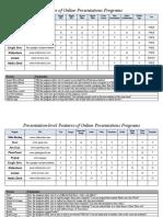 Debbie Parker 2.0 Presentation Tools.pdf.Path