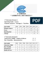 Aggiornamento Amb e Sic Lele.pdf 3 g