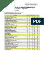 Catalogo Diplomados - A DISTANCIA - 2016