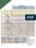 Titanium spec_chart.pdf