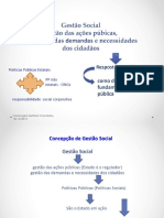 Gestão Social - PUC-SP