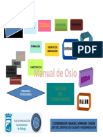manual de oslo.pdf