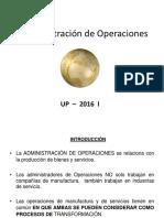 1 - INTRODUCCIÓN A LA ADMINISTRACIÓN DE OPERACIONES