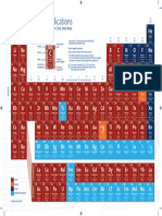 {9e5fd7c8-1025-4238-b102-Dcb00d7b4303} ACS Publications Periodic Table A4