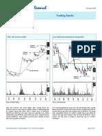 Osk Report Trading Stocks 20160815 Rhb Retail Research AvEA145379190957b1103acc16c