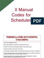 237559150-Drill-Manual