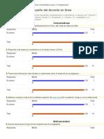 Sus resultados para 1 respuestas.docx