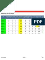PowerSuite 28-Aug-2016 Recommendation List