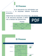Proceso 2013 Unidad5