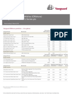 Vanguard Investment Performance 2015