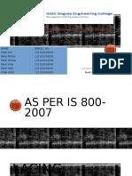 lacingbattering-160528152551.pptx