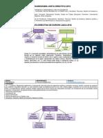 Organigrama Junta Directiva Europa Laica 2016