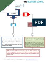 Harvard Uts Referencing Guide