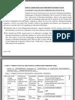 Laboratory Checklist Final