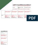 Copy of Utc 3 Week Menu Plan