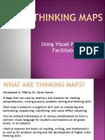Panduan Thinking Maps
