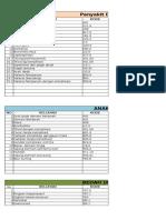 Diagnosa Icd 10 (Baru Edit)