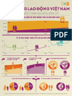Infographic Ageing LaborForce Viet