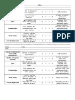 Speaking Assessment Rubric Model