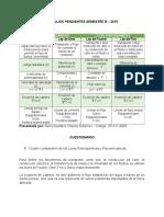 Primer Cuestionario de Ingeniería de Yacimientos.