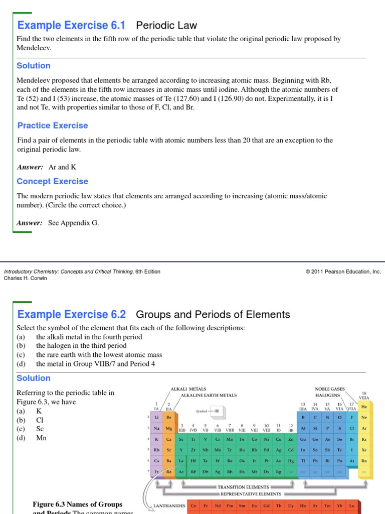 06 worked examples periodic table ionization biocorpaavc Gallery