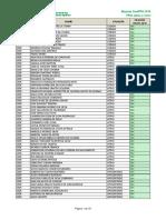 Eleicoes SindPFA 2016 - PFAs aptos a votar