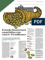 Estado Financiará a Partidos Con Casi 15 Millones de Soles