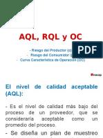 AQL_CO