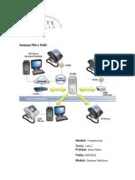 Sistemas PBX o PABX