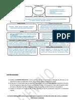 Sintesis de Estrategia Para CIM