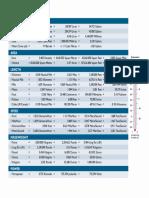 Conversion_eng.pdf