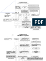 Diagrama de flujo para el cumplimiento de La Sentencia