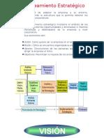 3-4 SES Planeamiento Estratégico con objetivos.pptx