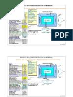 Diseño Reservorio2