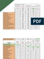 PMO processes