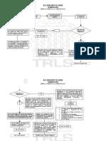 Diagrama de flujo del proceso para emplazar a un  Demandado