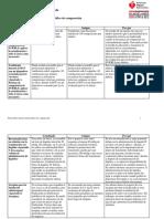 ESXM_PALS_ProviderManualComparisonChart.pdf