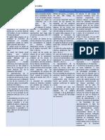 Sociedades de personas.pdf