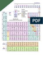 Col morada tabla 1pdf tabla periodica color urtaz Gallery
