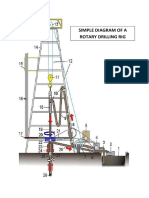 04 - Basic Schematic Diagram of a Rotary Drilling Rig