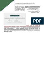 Derecho Penal I - Resumen Para Final
