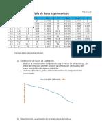 Práctica 3 Termodinámica del equilibrio de fases