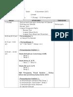 Tentatif Program 2 Hari Kanak Kanak 2015