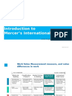 Introduction to Mercer's International Position