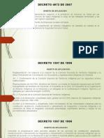 Legislación Indígena de Colombia