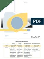 Plantilla Religion