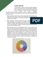 1.- Resumen - Circulos Cromaticos