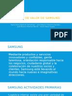 Cadena de Valor de Samsung