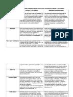 Cuadro de Analisis de Los Mecanismos de Participacion Ciudanana Colombia Formal y No Formal